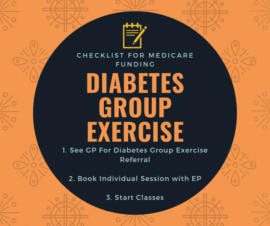 Checklist from medicare funding for Diabetes Exercie classes