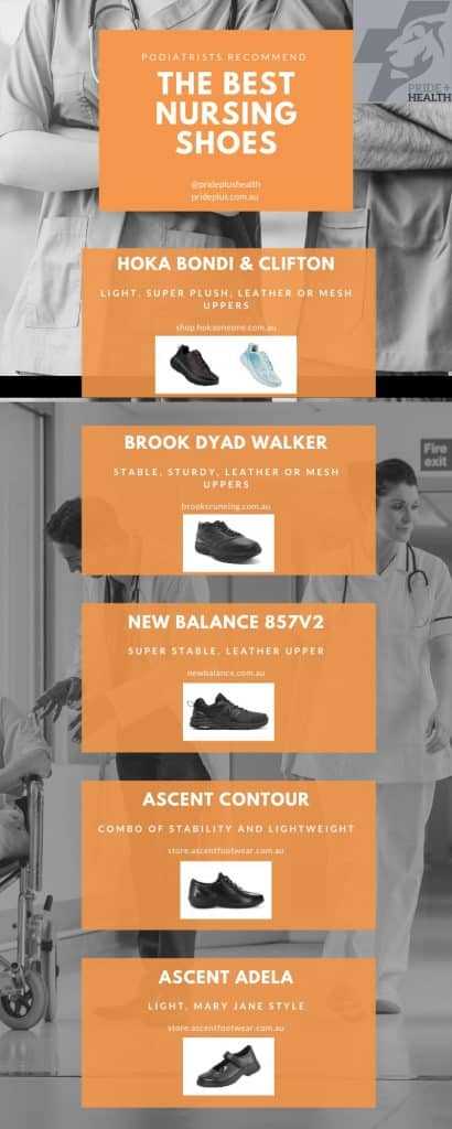 the best nursing shoes for nurses by podiatrist