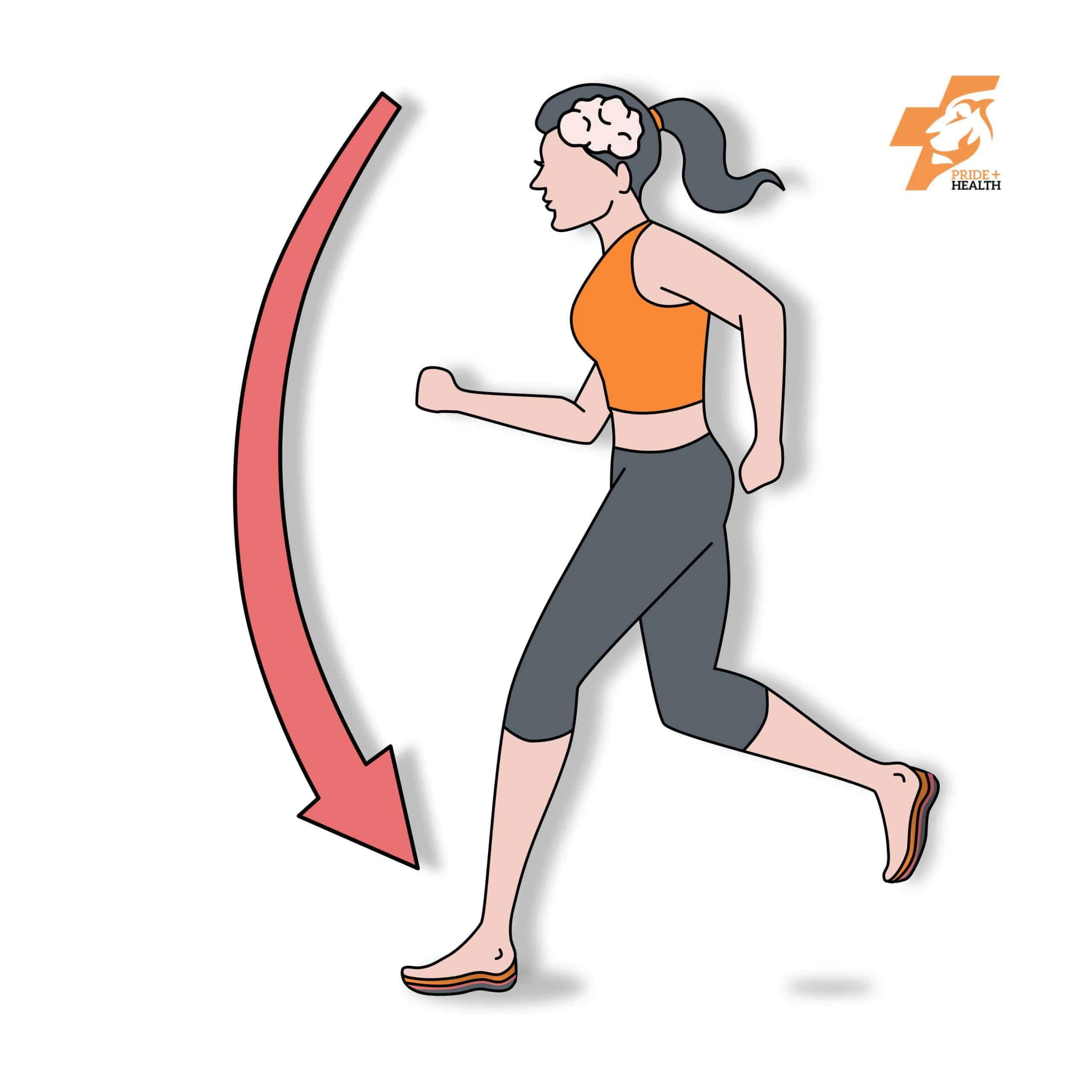 orthotic changes how we consciously and unconsciously perceive and move our feet